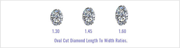 Oval cut diamond